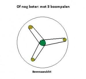boompalen-3-300x277